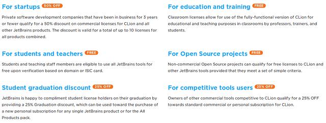 JetBrains学生认证与Clion使用